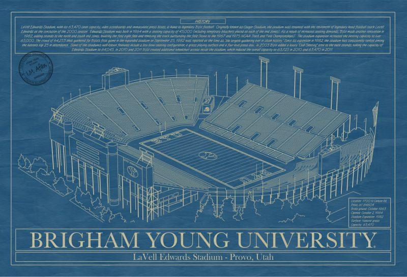 Brigham Young University - LaVell Edwards Stadium Blueprint