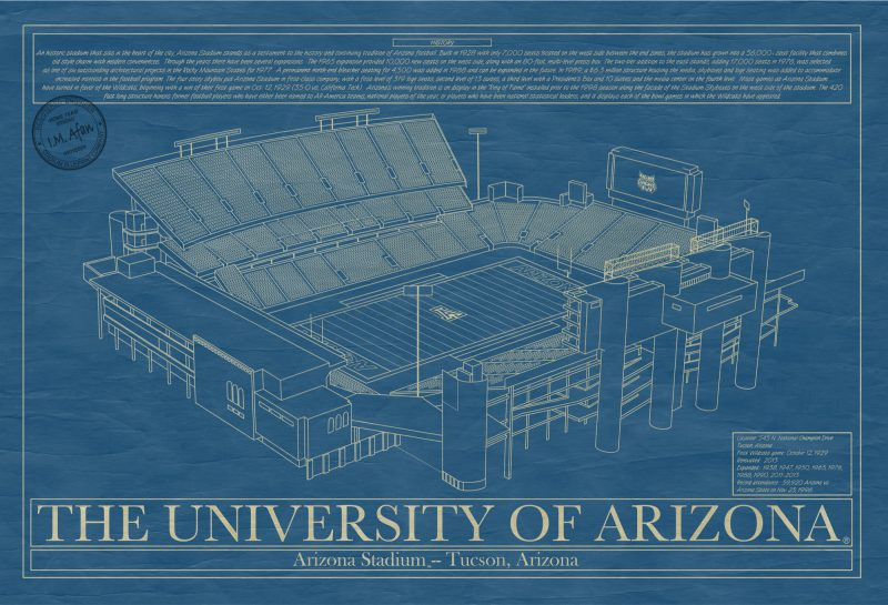 University of Arizona - Arizona Stadium Blueprint