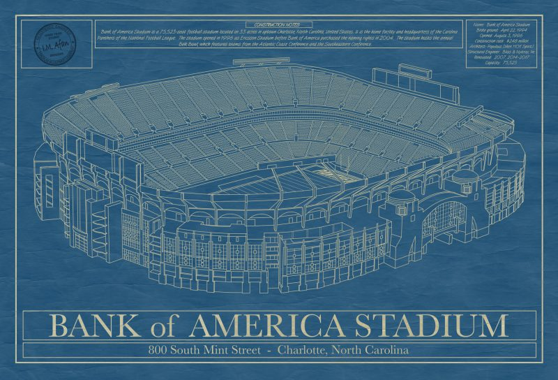 Carolina - Bank of America Stadium