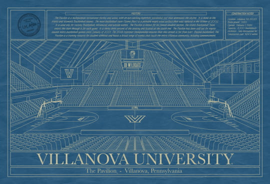 College Basketball Blueprints